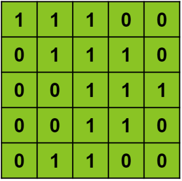 Example of a single channel input image
